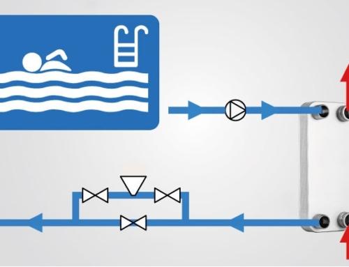 استفاده از مبدل های صفحه ای جوشی دانفوس جهت گرمایش آب استخر و جکوزی